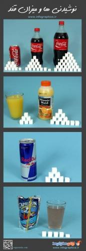 1329416752_sugar-infographic_l.jpg