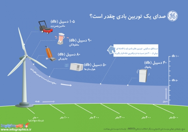 1326996301_wind-turbine_l.jpg